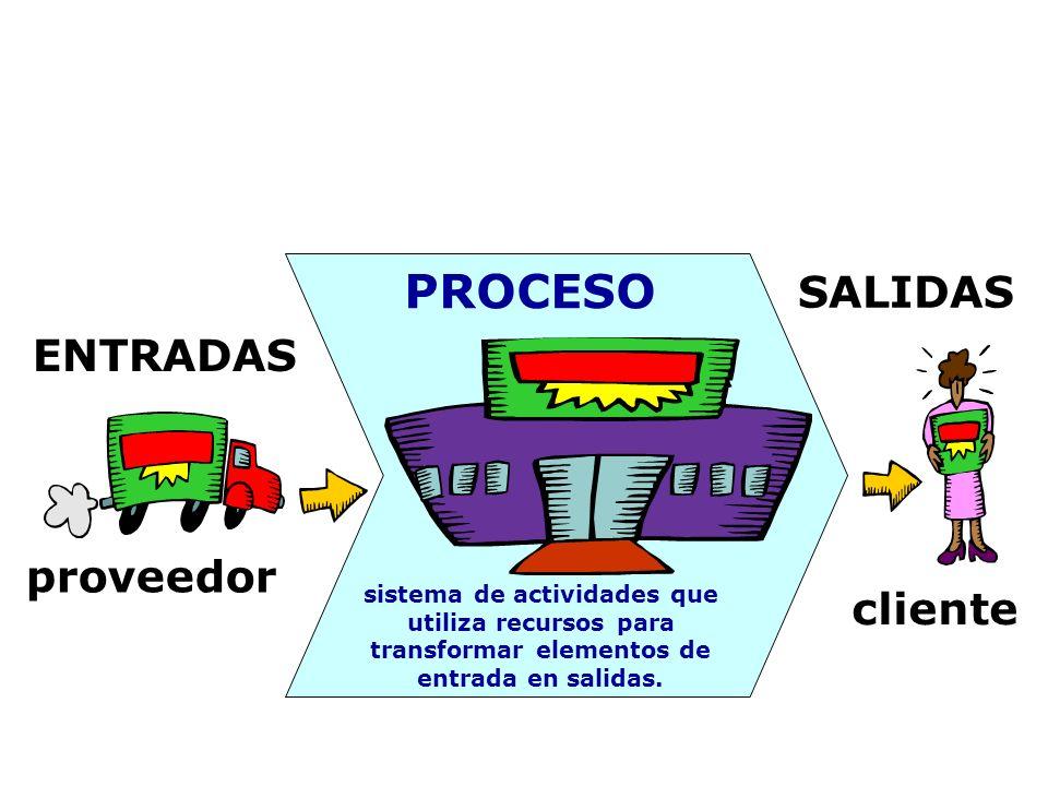 PROCESO SALIDAS ENTRADAS proveedor cliente