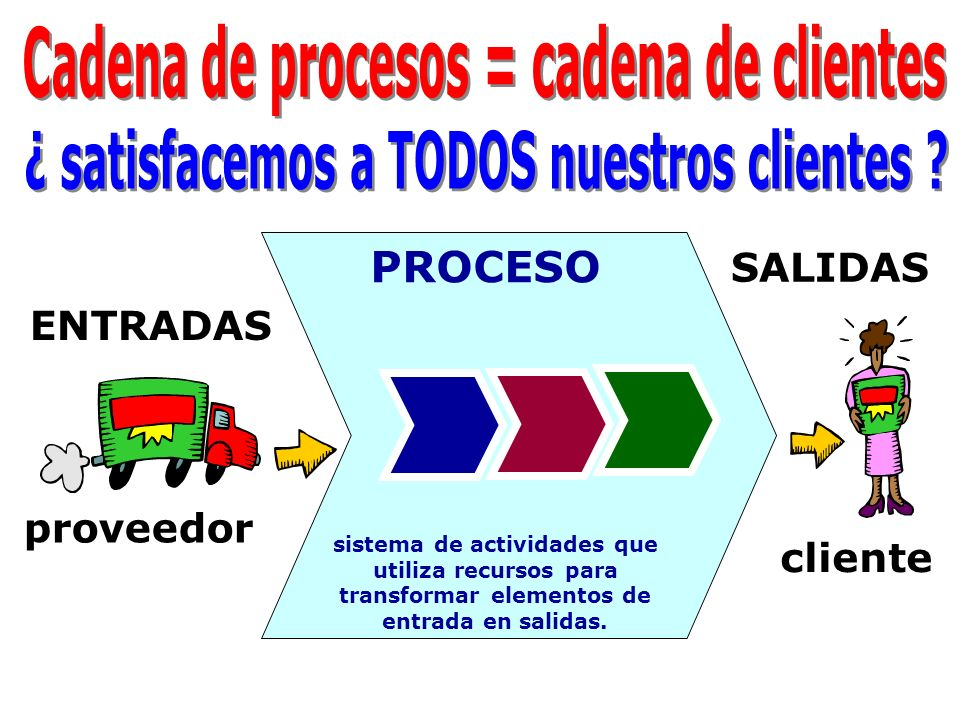 Cadena de procesos = cadena de clientes