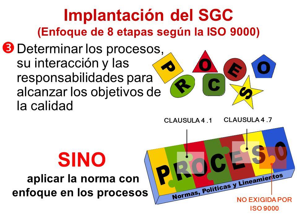 SINO Implantación del SGC (Enfoque de 8 etapas según la ISO 9000)