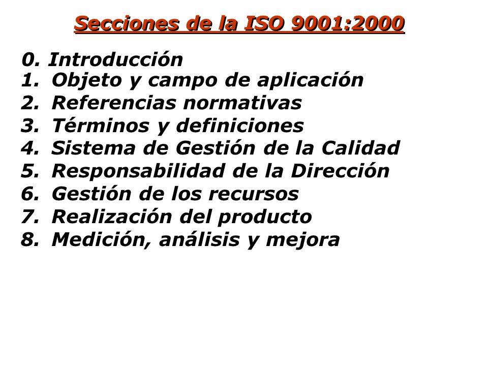 Secciones de la ISO 9001:2000 0. Introducción. Objeto y campo de aplicación. Referencias normativas.
