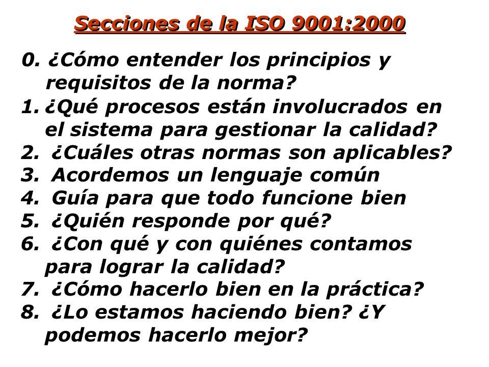 Secciones de la ISO 9001:2000 0. ¿Cómo entender los principios y requisitos de la norma