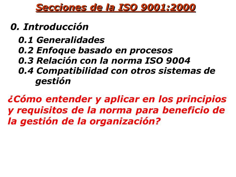 Secciones de la ISO 9001:2000 0. Introducción