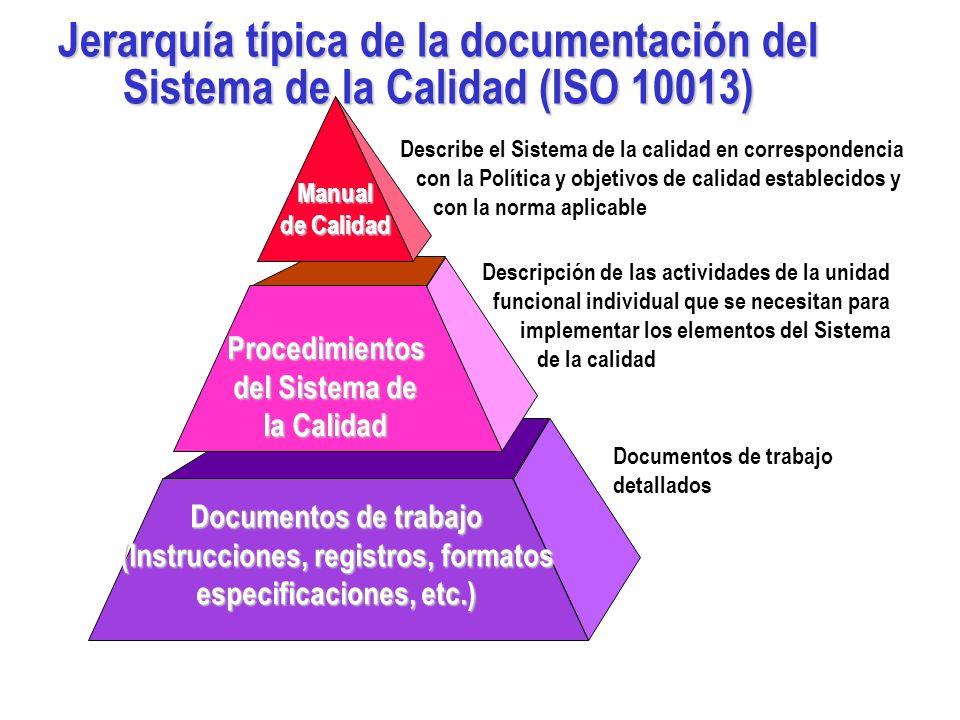 Jerarquía típica de la documentación del