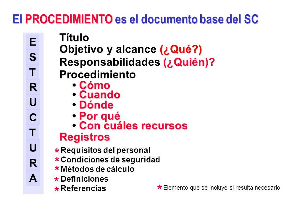 El PROCEDIMIENTO es el documento base del SC