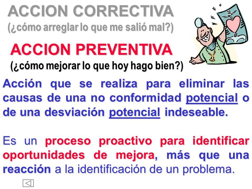 ACCION CORRECTIVA ACCION PREVENTIVA
