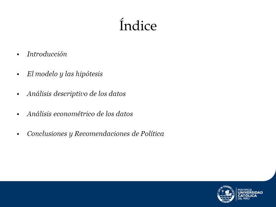 Índice Introducción El modelo y las hipótesis