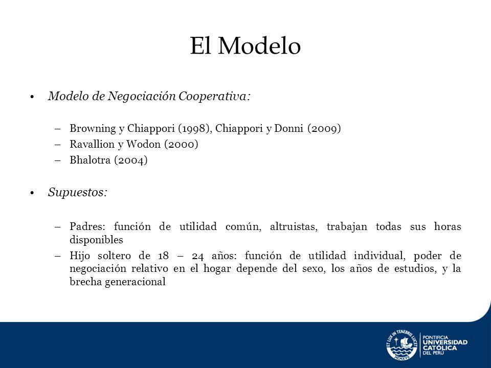 El Modelo Modelo de Negociación Cooperativa: Supuestos: