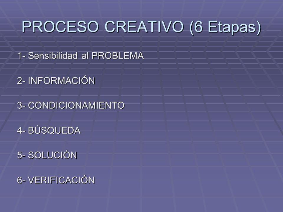 PROCESO CREATIVO (6 Etapas)