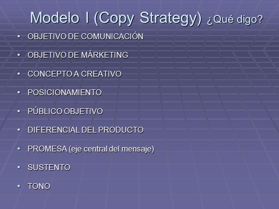 Modelo I (Copy Strategy) ¿Qué digo