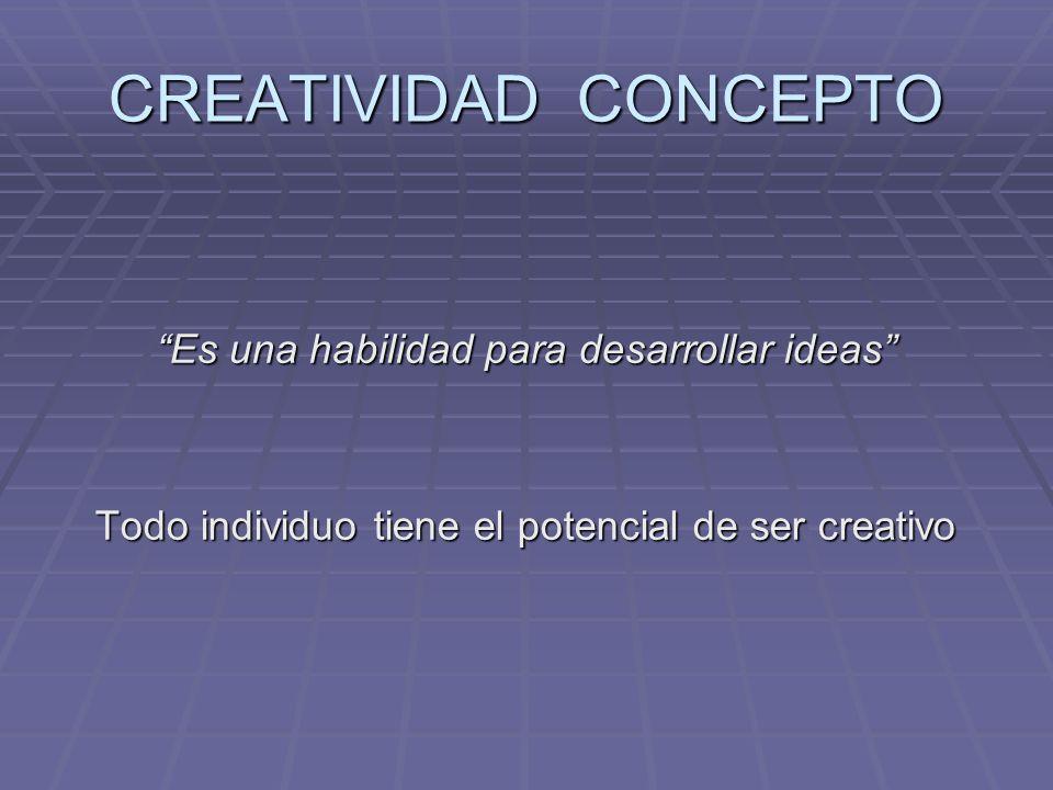 CREATIVIDAD CONCEPTO Es una habilidad para desarrollar ideas