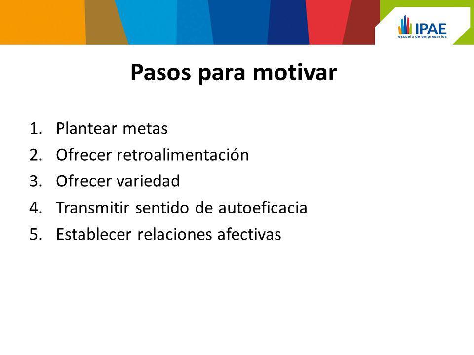Pasos para motivar Plantear metas Ofrecer retroalimentación