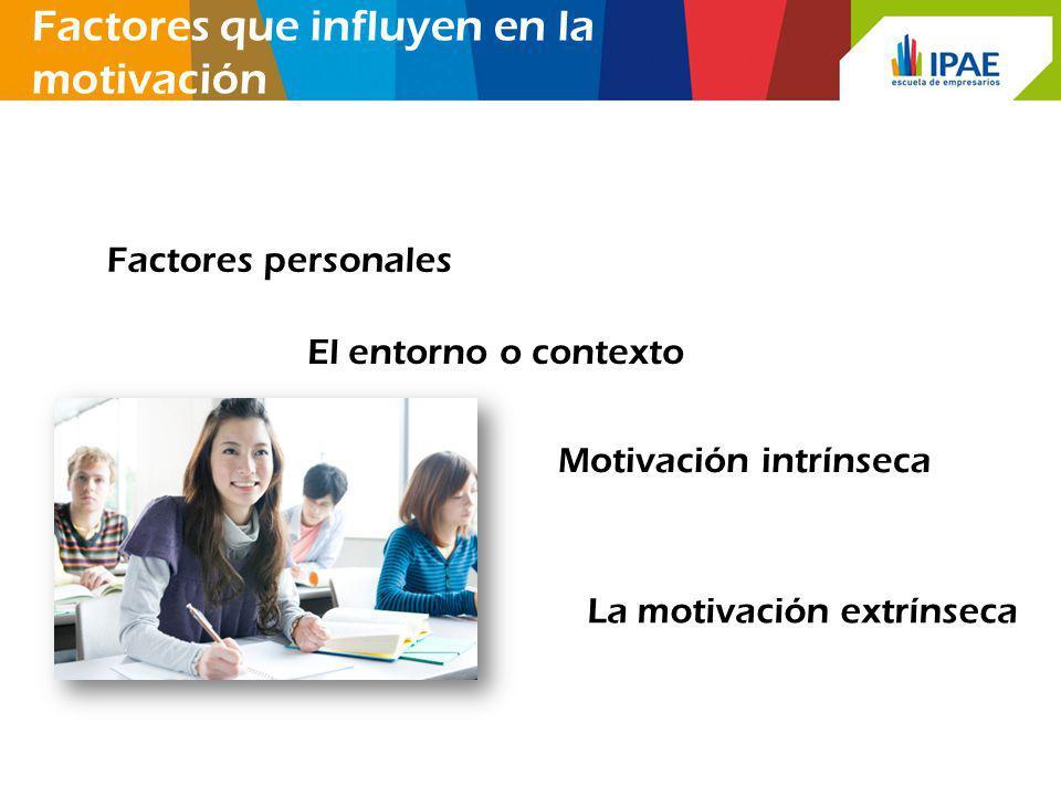 Factores que influyen en la motivación