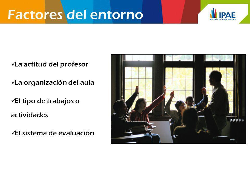 Factores del entorno La actitud del profesor La organización del aula