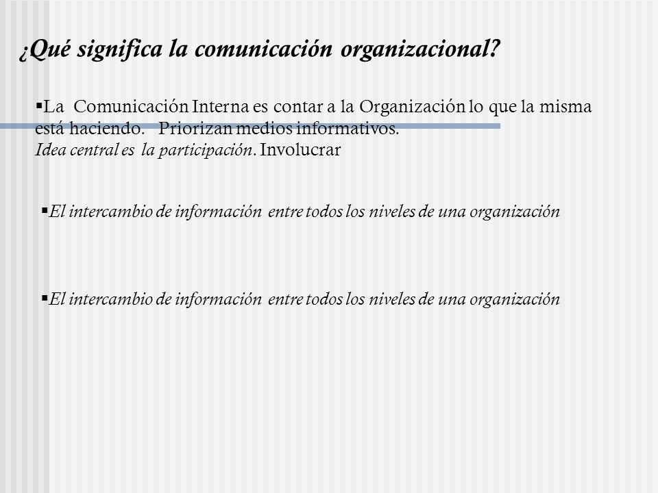 ¿Qué significa la comunicación organizacional