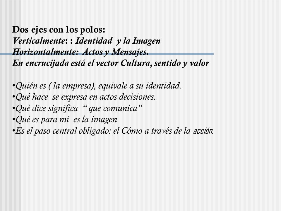 Dos ejes con los polos:Verticalmente: : Identidad y la Imagen. Horizontalmente: Actos y Mensajes.