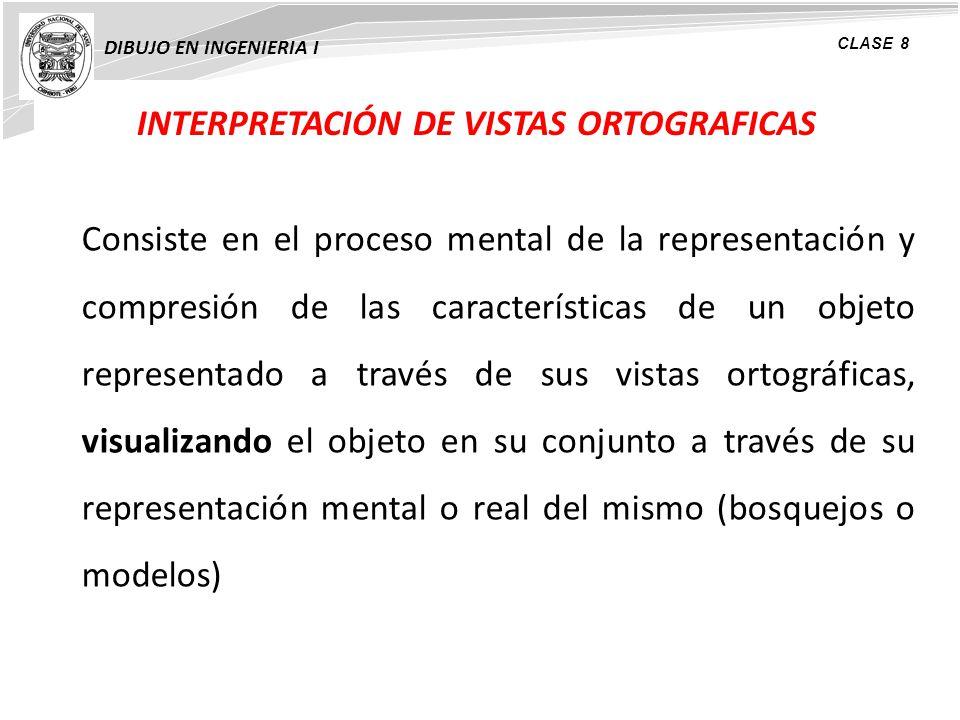 INTERPRETACIÓN DE VISTAS ORTOGRAFICAS