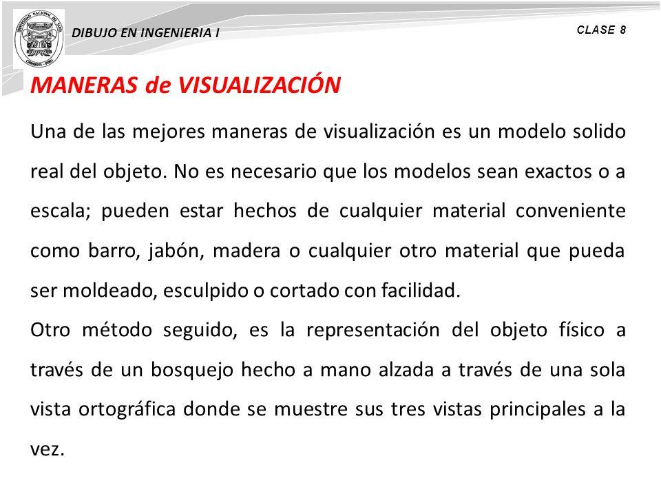 MANERAS de VISUALIZACIÓN