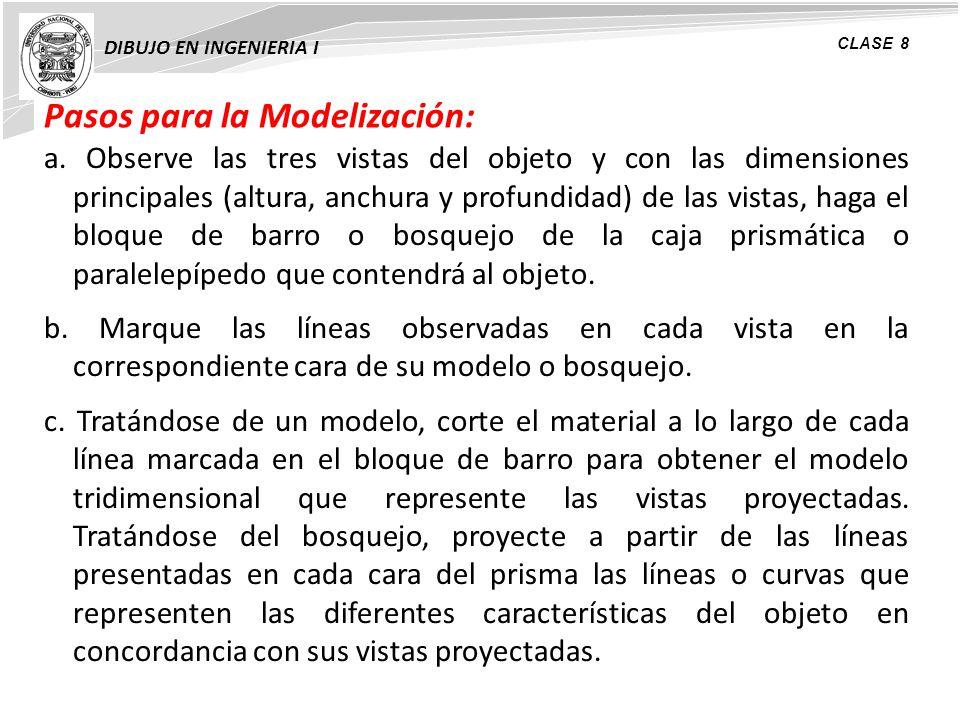 Pasos para la Modelización: