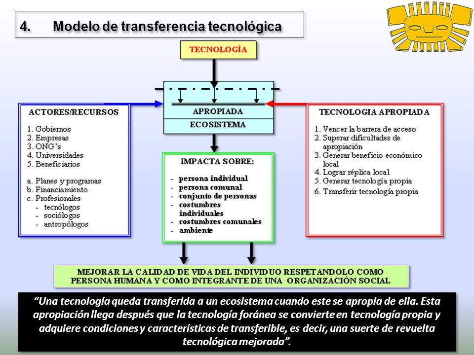 4. Modelo de transferencia tecnológica