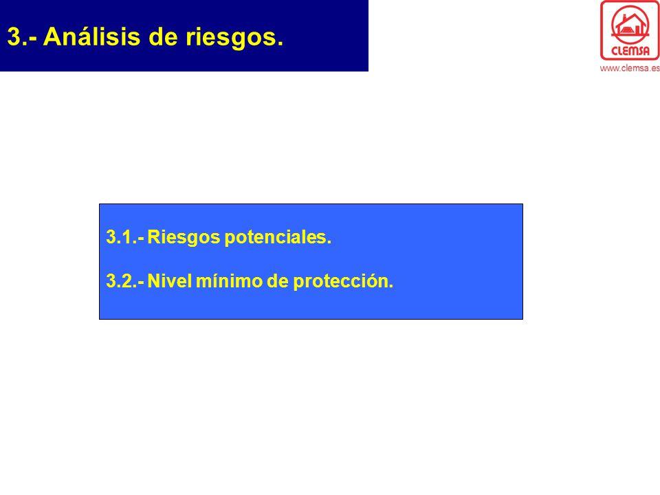 3.- Análisis de riesgos. 3.1.- Riesgos potenciales. 3.2.- Nivel mínimo de protección.
