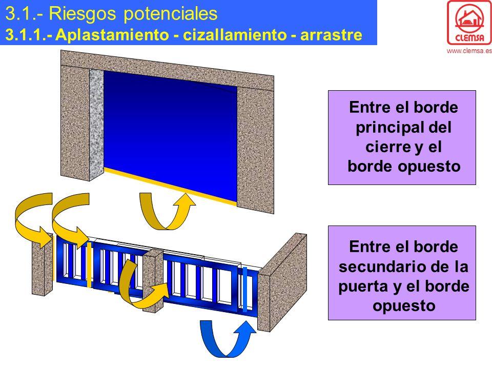 3.1.- Riesgos potenciales 3.1.1.- Aplastamiento - cizallamiento - arrastre