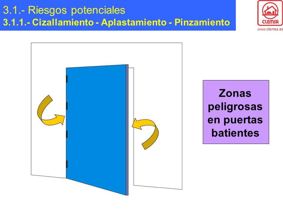 Zonas peligrosas en puertas batientes