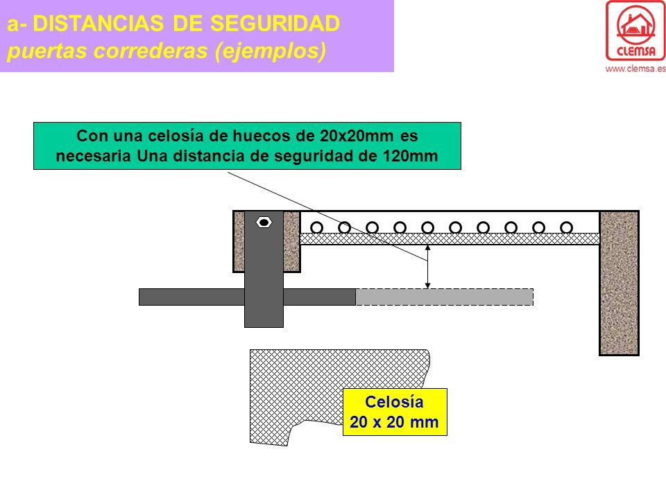 a- DISTANCIAS DE SEGURIDAD puertas correderas (ejemplos)