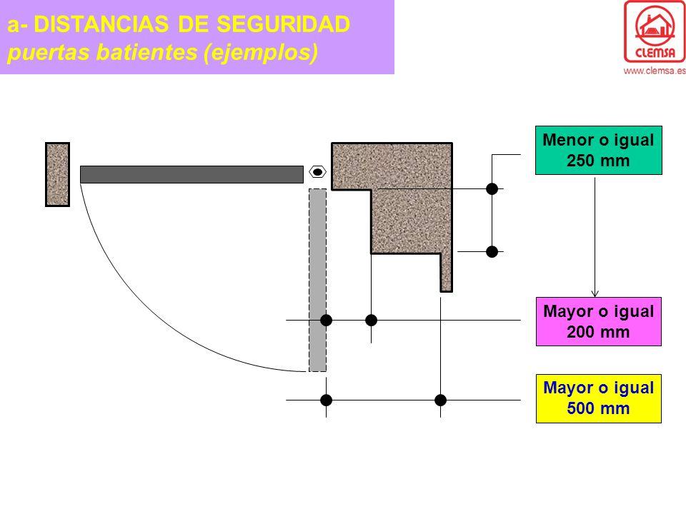 a- DISTANCIAS DE SEGURIDAD puertas batientes (ejemplos)