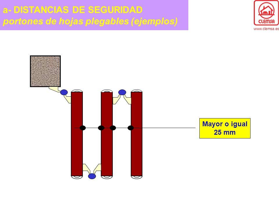 a- DISTANCIAS DE SEGURIDAD portones de hojas plegables (ejemplos)
