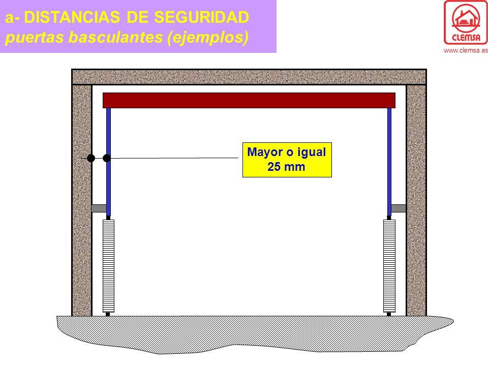 a- DISTANCIAS DE SEGURIDAD puertas basculantes (ejemplos)