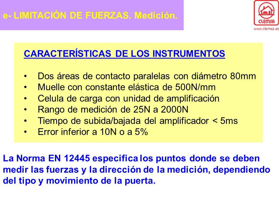 e- LIMITACIÓN DE FUERZAS. Medición.