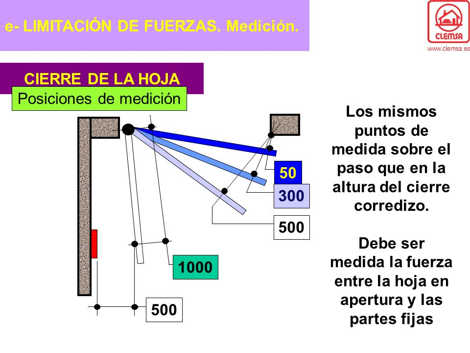 Debe ser medida la fuerza entre la hoja en apertura y las partes fijas