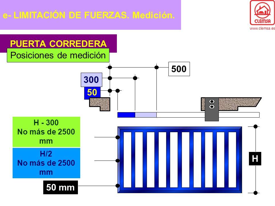 Posiciones de medición