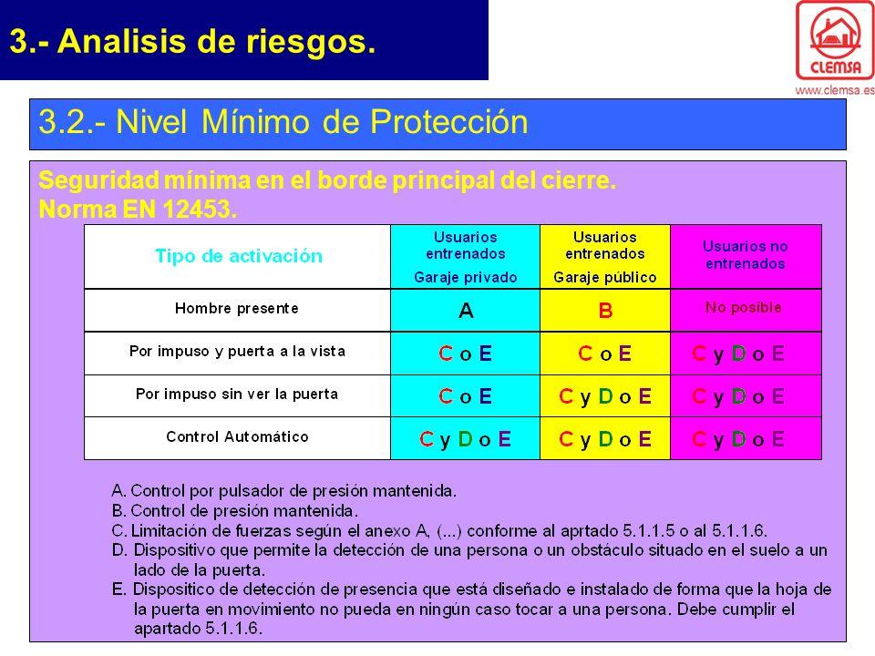 3.2.- Nivel Mínimo de Protección
