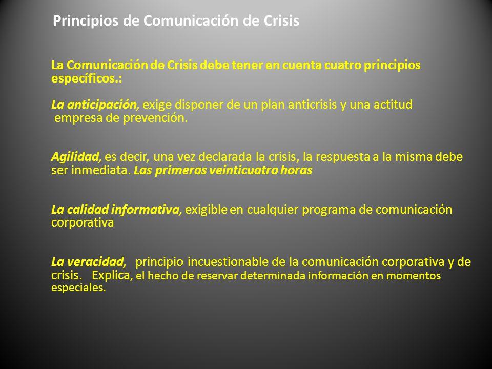 Principios de Comunicación de Crisis