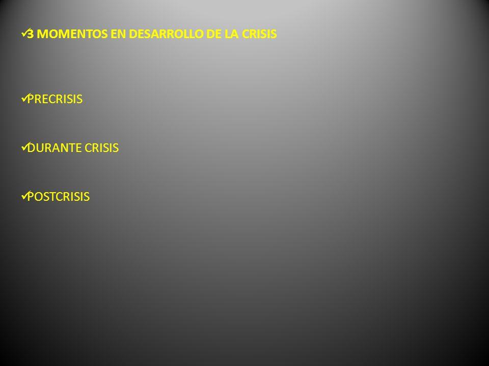 3 MOMENTOS EN DESARROLLO DE LA CRISIS