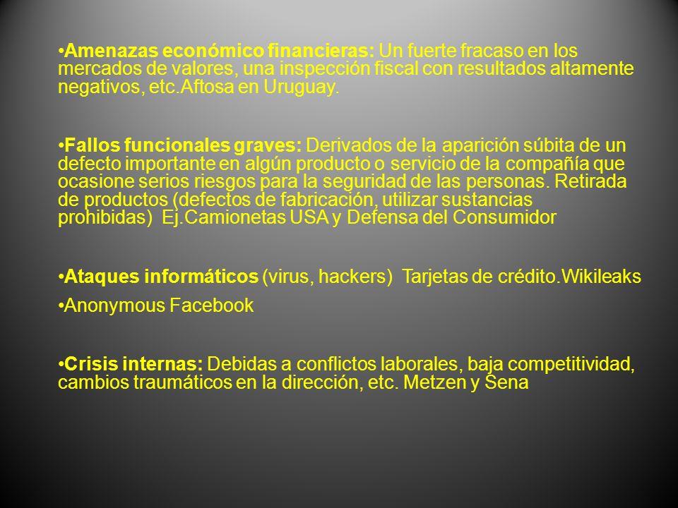 Amenazas económico financieras: Un fuerte fracaso en los mercados de valores, una inspección fiscal con resultados altamente negativos, etc.Aftosa en Uruguay.