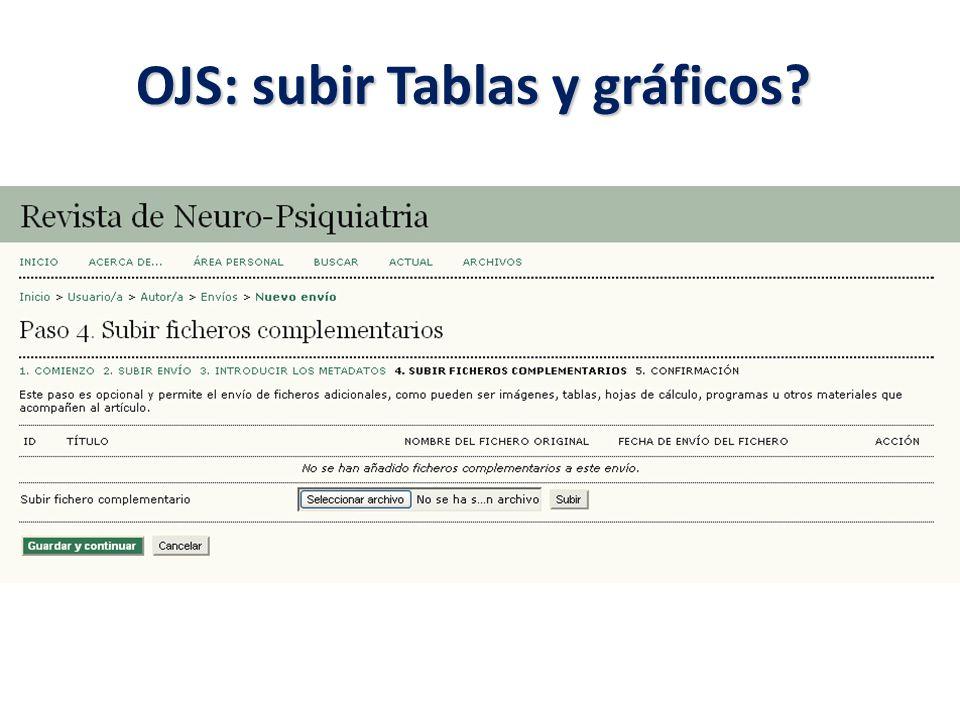 OJS: subir Tablas y gráficos