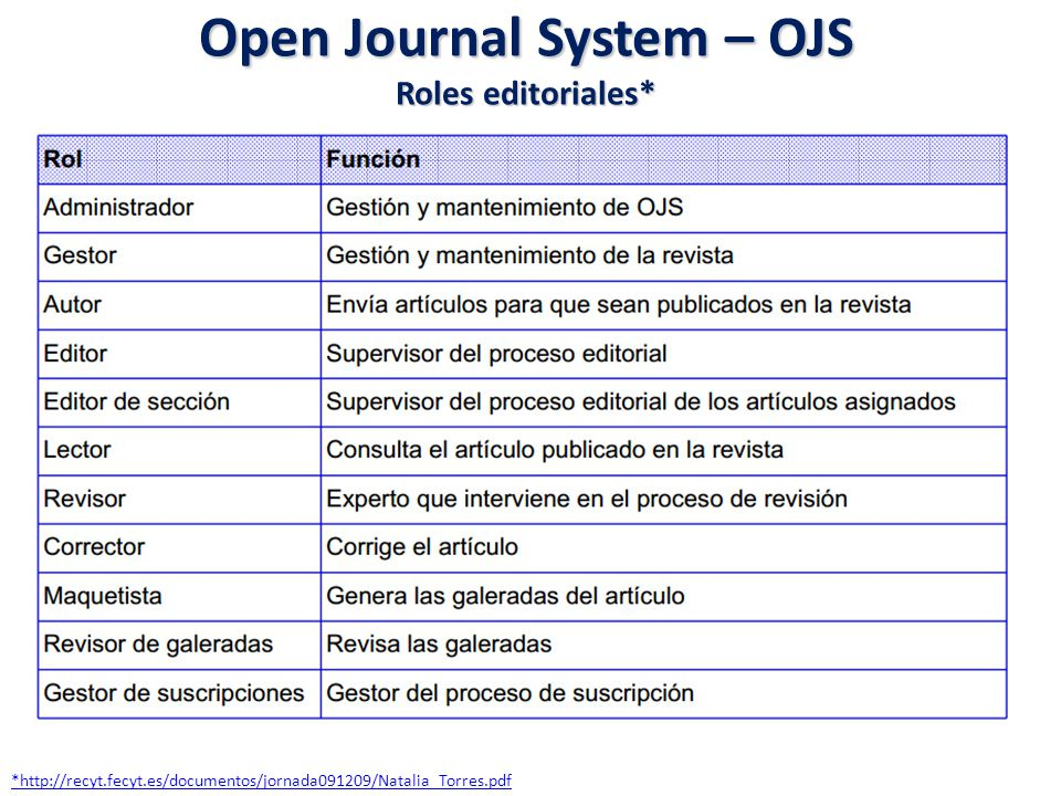 Open Journal System – OJS Roles editoriales*