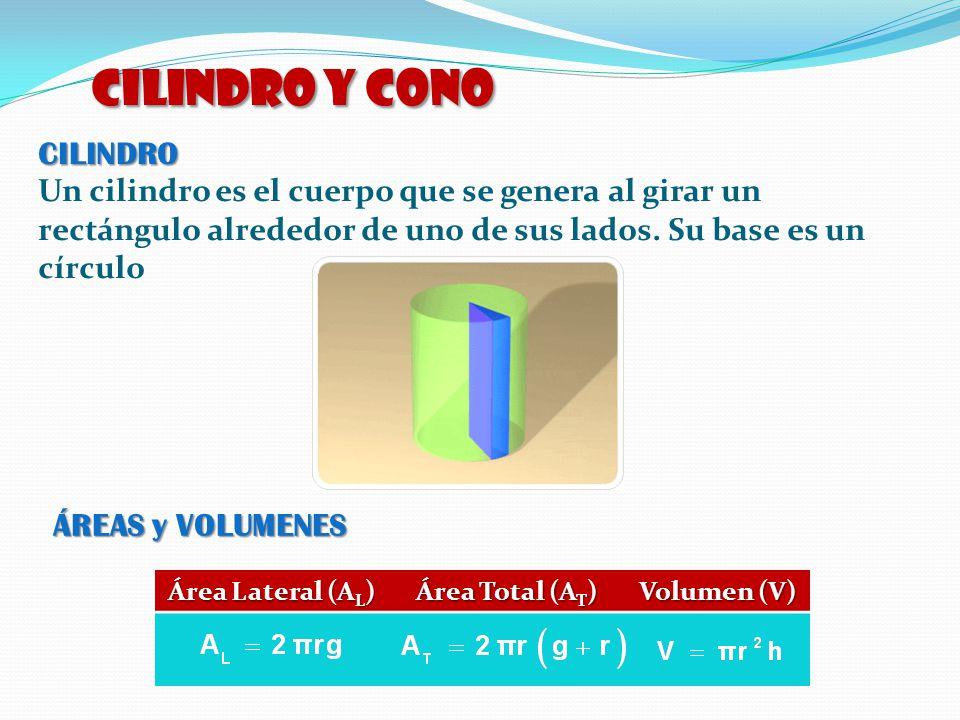 CILINDRO y CONO CILINDRO