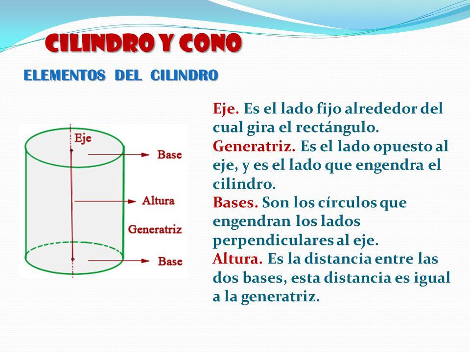 CILINDRO y CONO ELEMENTOS DEL CILINDRO