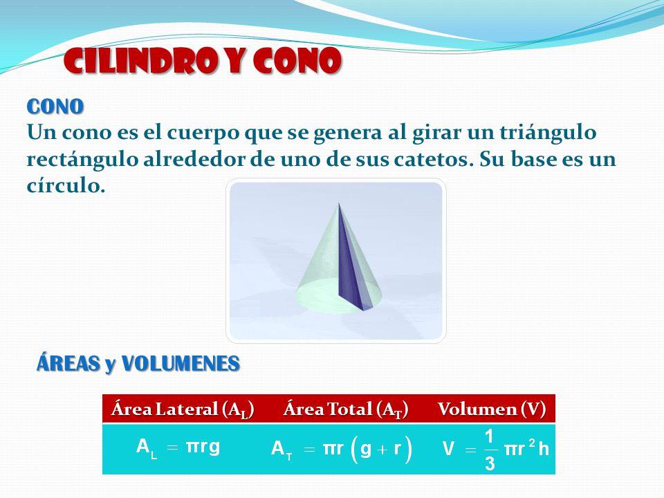 CILINDRO y CONO CONO. Un cono es el cuerpo que se genera al girar un triángulo rectángulo alrededor de uno de sus catetos. Su base es un círculo.