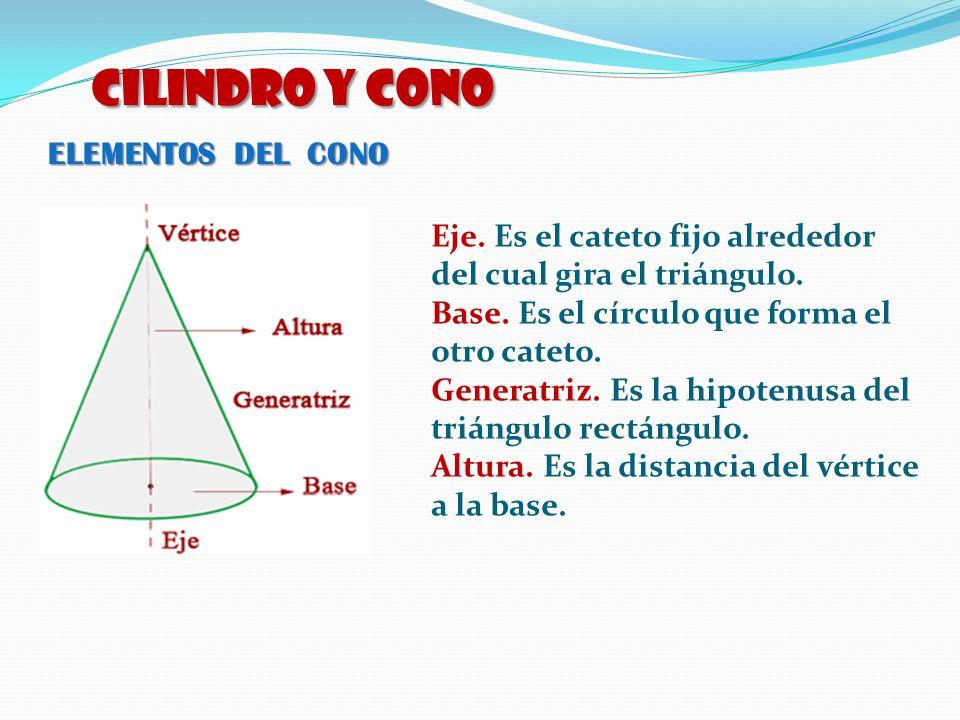 CILINDRO y CONO ELEMENTOS DEL CONO