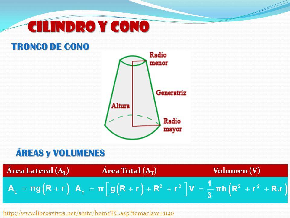 CILINDRO y CONO TRONCO DE CONO ÁREAS y VOLUMENES Área Lateral (AL)