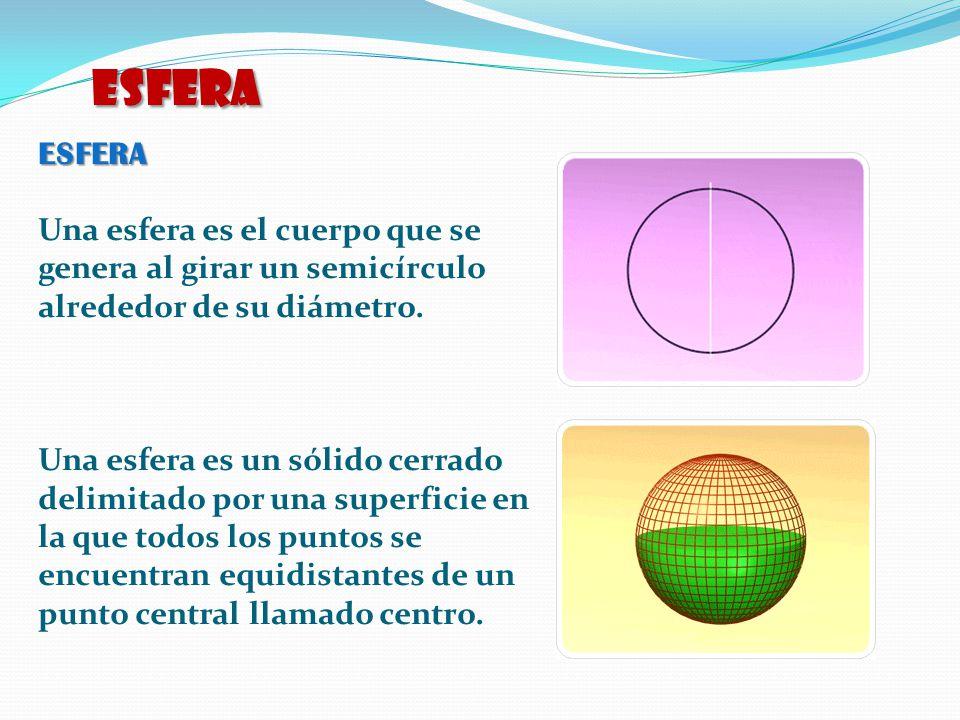 ESFERA ESFERA. Una esfera es el cuerpo que se genera al girar un semicírculo alrededor de su diámetro.