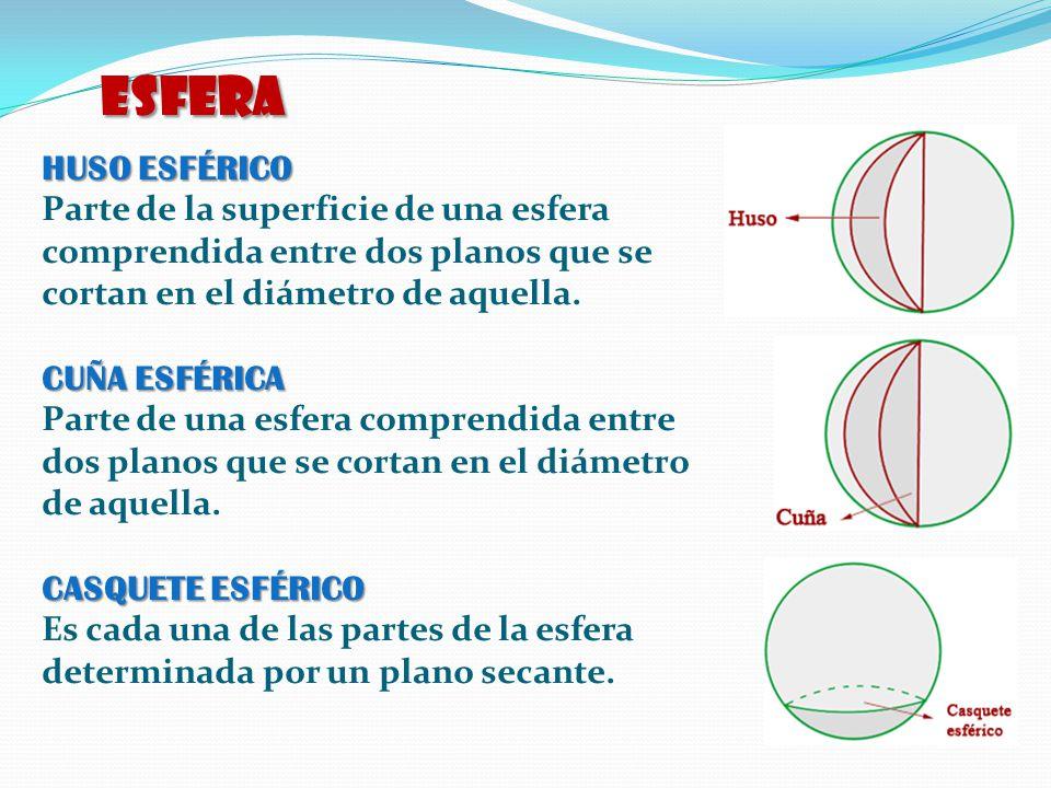 ESFERA HUSO ESFÉRICO. Parte de la superficie de una esfera comprendida entre dos planos que se cortan en el diámetro de aquella.