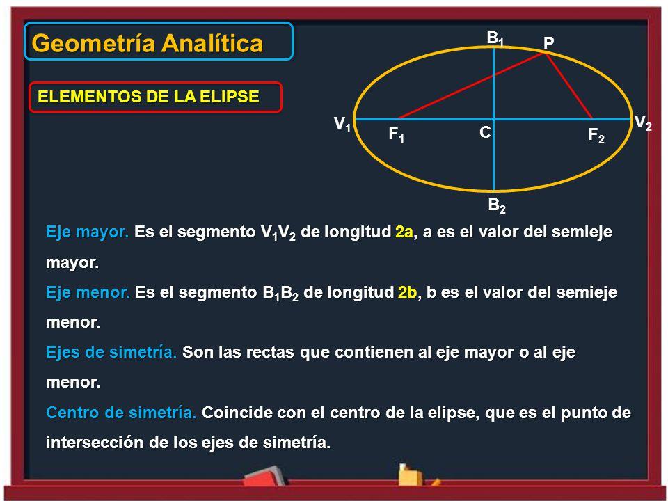 Geometría Analítica B1 P ELEMENTOS DE LA ELIPSE V1 V2 F1 C F2 B2