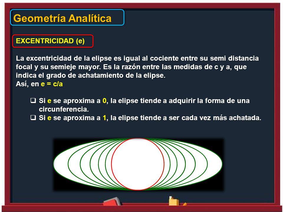 Geometría Analítica EXCENTRICIDAD (e)
