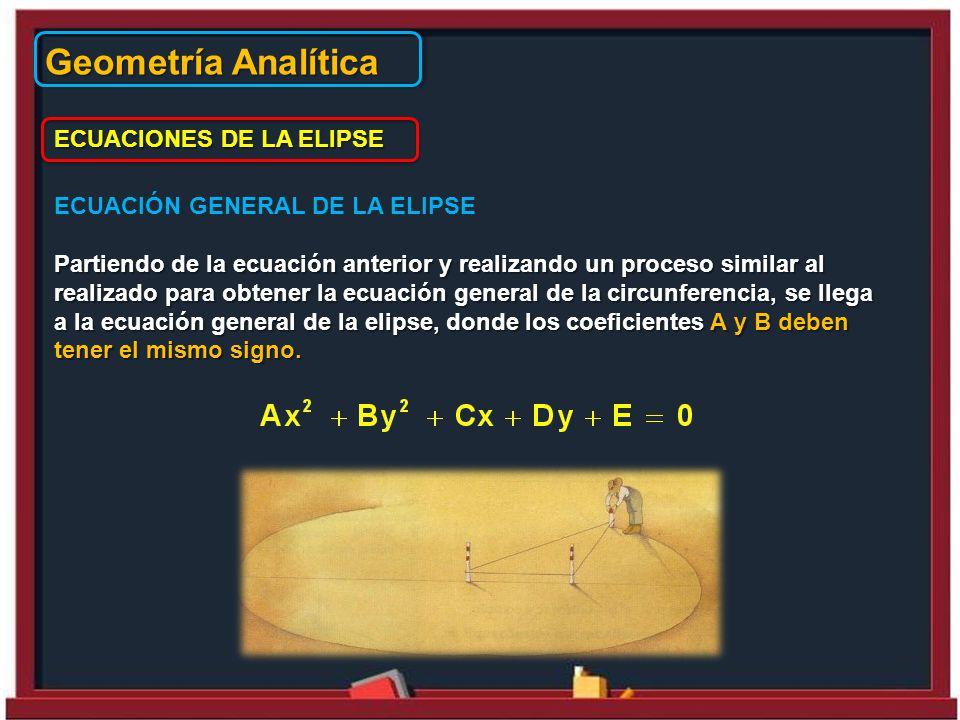 Geometría Analítica ECUACIONES DE LA ELIPSE