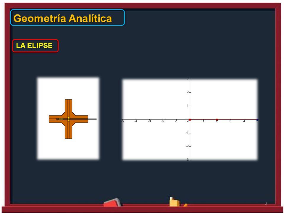 Geometría Analítica LA ELIPSE